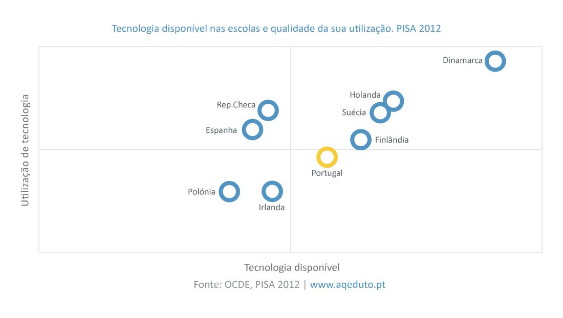 Q5_graf3